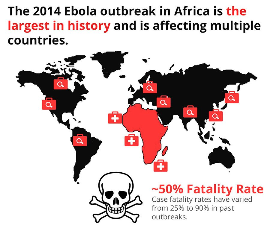 ebola-virus-image-outbreak-2014-image