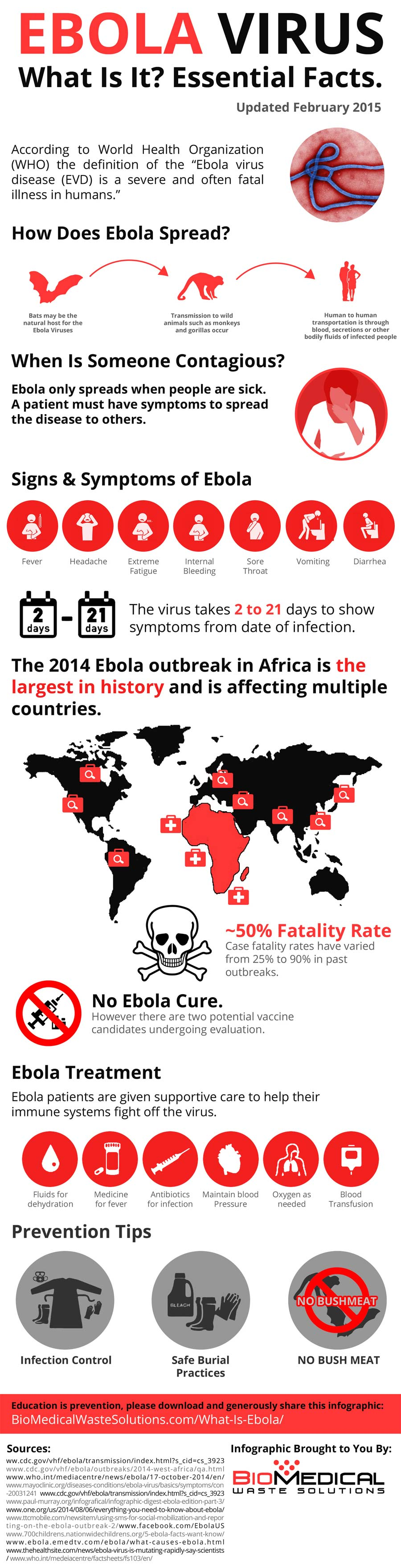 Ebola_virus_infographic_2014_image_small