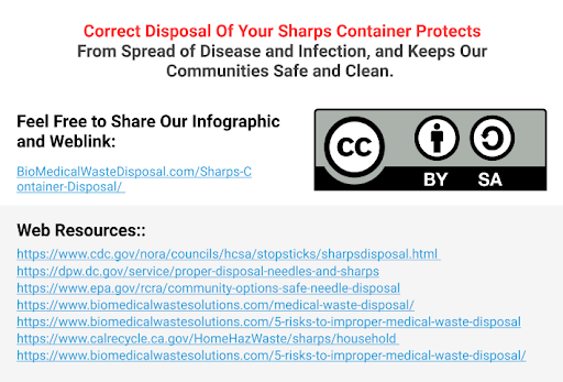 correct-disposal-of-your-sharps-container-protects